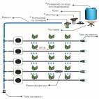 Система за капково напояване Primaterra Greenhouse