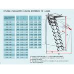 Размери на метална стълба