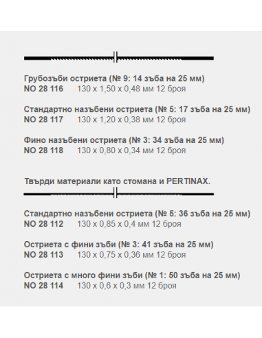 Нож за банциг 36TPI к-т 12бр. за метал