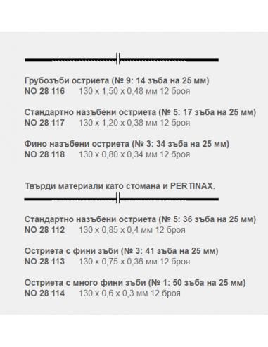 Нож за банциг 17TPI к-т 12 бр. -дърво и цветни метали