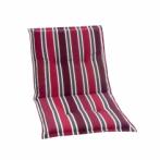 Възглавници за градински мебели
