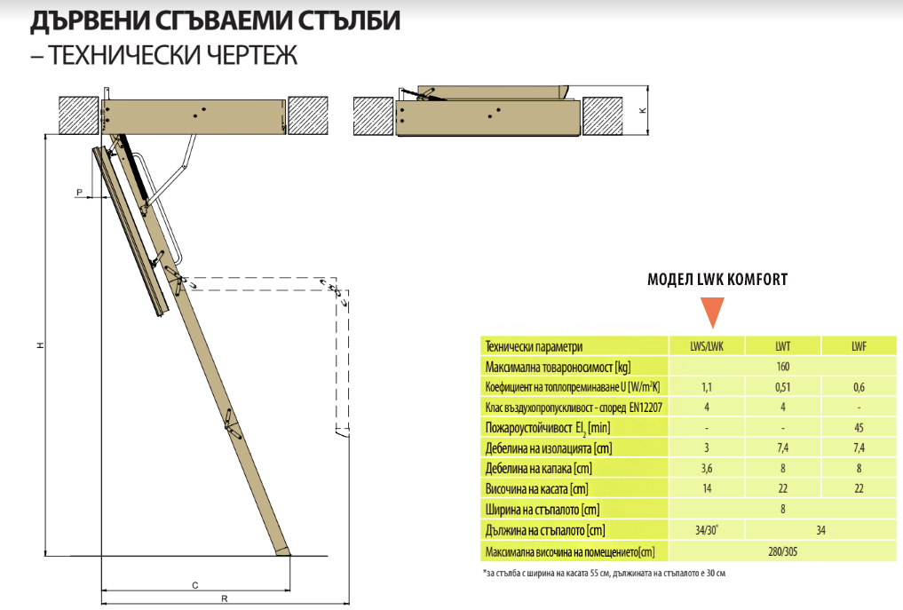 Технически чертеж на таванска стълба FAKRO LWK Komfort