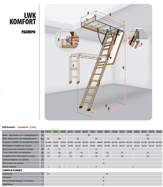 Монтажни размери на таванска стълба Fakro LWK Komfort