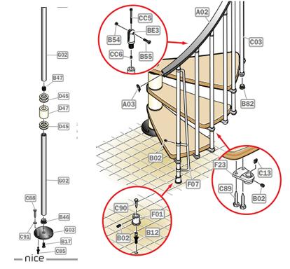 Инструкция за монтаж на НИЦА 1