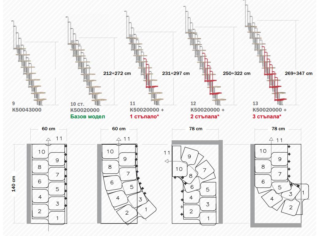 Схема на стълба НИЦА 2