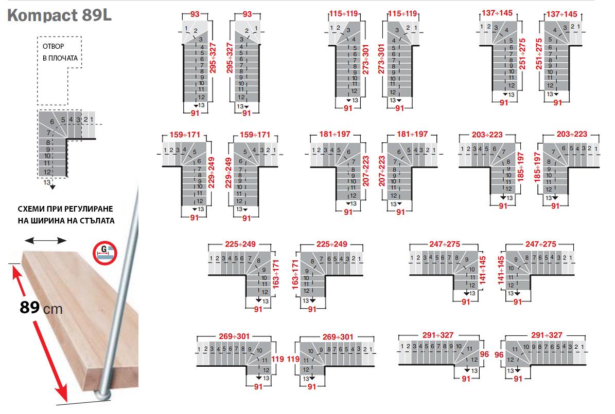 Схеми на конфигурации на Г - образна стълба  KOMFORT 89 L със стъпала 89 см при различни отвори в плочата