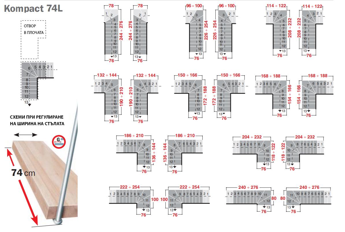 Схеми на конфигурации на Г - образна стълба със стъпала 74 см при различни отвори в плочата