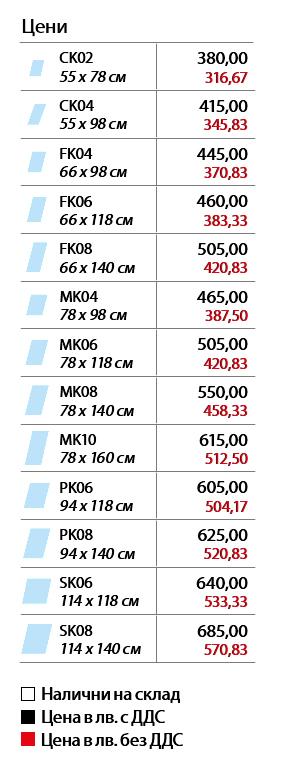 Цени на модел Стандарт Велукс с гарна отваряне