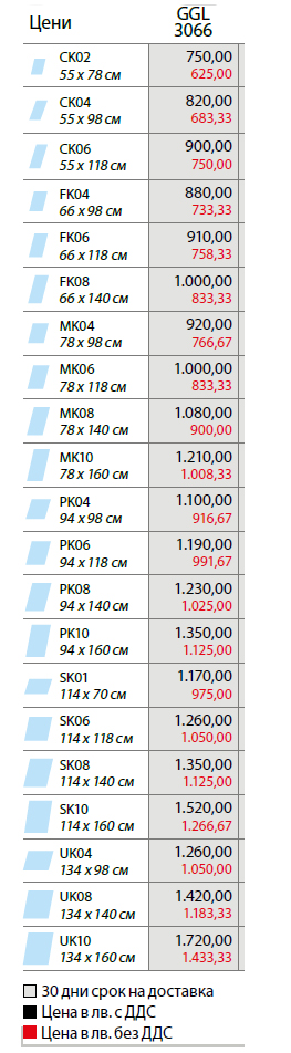 Цени на всички модели от тази категория покривни прозорци