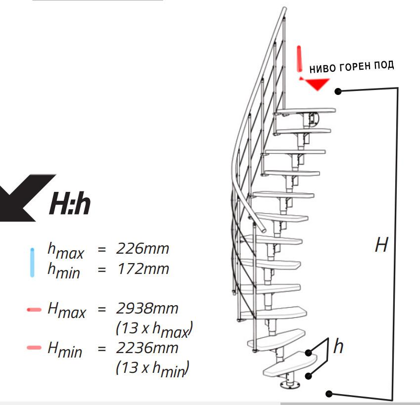 Схема на стълба Ница